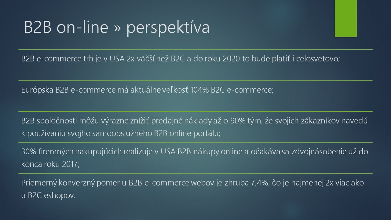 perspektíva on-line B2B